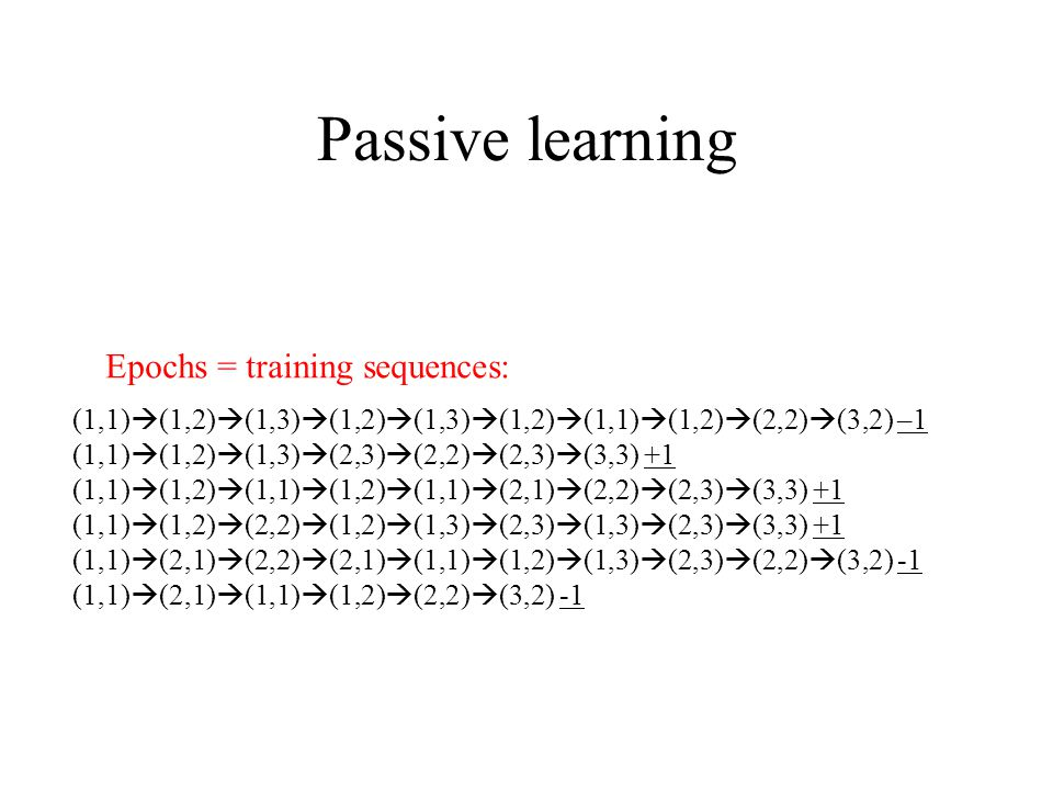 Passive learning (1,1)  (1,2)  (1,3)  (1,2)  (1,3)  (1,2)  (1,1)  (1,2)  (2,2)  (3,2) –1 (1,1)  (1,2)  (1,3)  (2,3)  (2,2)  (2,3)  (3,3) +1 (1,1)  (1,2)  (1,1)  (1,2)  (1,1)  (2,1)  (2,2)  (2,3)  (3,3) +1 (1,1)  (1,2)  (2,2)  (1,2)  (1,3)  (2,3)  (1,3)  (2,3)  (3,3) +1 (1,1)  (2,1)  (2,2)  (2,1)  (1,1)  (1,2)  (1,3)  (2,3)  (2,2)  (3,2) -1 (1,1)  (2,1)  (1,1)  (1,2)  (2,2)  (3,2) -1 Epochs = training sequences: