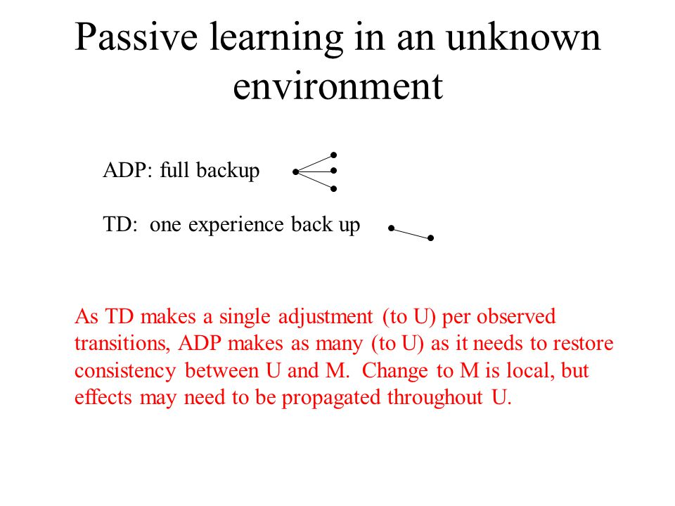 Passive learning in an unknown environment ADP: full backup TD: one experience back up As TD makes a single adjustment (to U) per observed transitions, ADP makes as many (to U) as it needs to restore consistency between U and M.