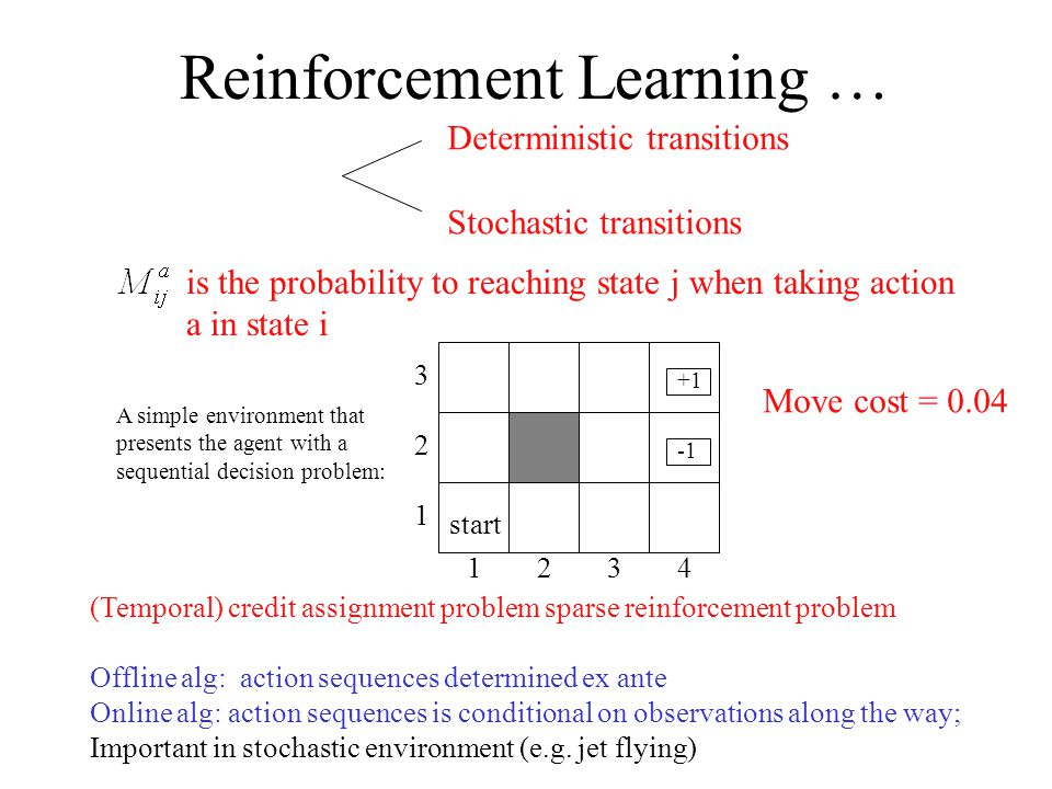 Reinforcement Learning … Deterministic transitions Stochastic transitions is the probability to reaching state j when taking action a in state i start A simple environment that presents the agent with a sequential decision problem: Move cost = 0.04 (Temporal) credit assignment problem sparse reinforcement problem Offline alg: action sequences determined ex ante Online alg: action sequences is conditional on observations along the way; Important in stochastic environment (e.g.