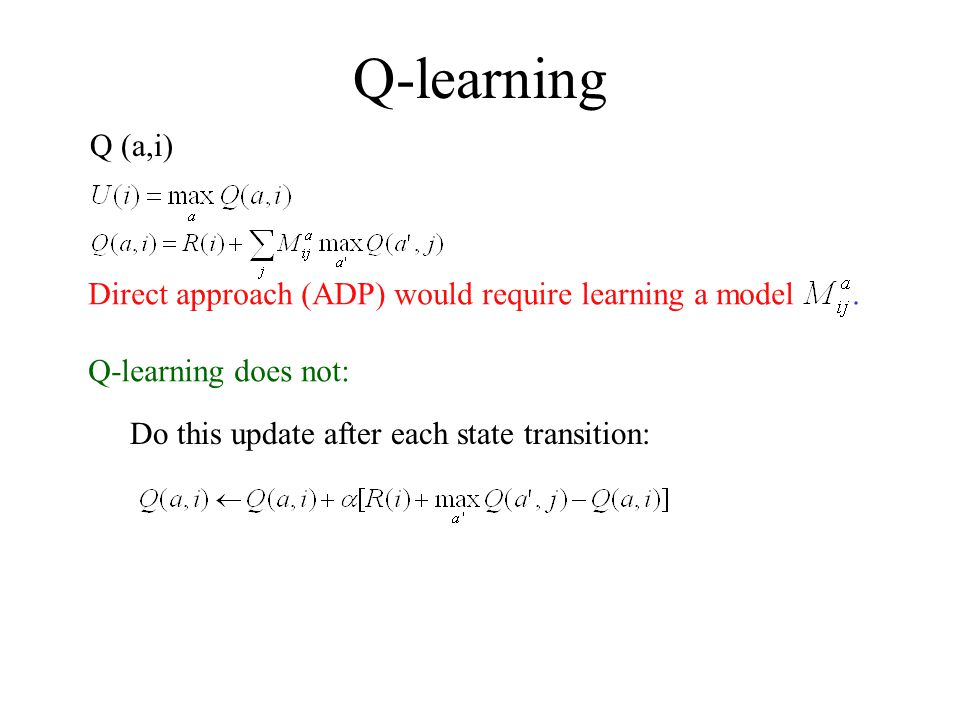Q-learning Q (a,i) Direct approach (ADP) would require learning a model.