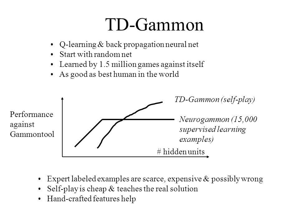 TD-Gammon Q-learning & back propagation neural net Start with random net Learned by 1.5 million games against itself As good as best human in the world Expert labeled examples are scarce, expensive & possibly wrong Self-play is cheap & teaches the real solution Hand-crafted features help Performance against Gammontool # hidden units TD-Gammon (self-play) Neurogammon (15,000 supervised learning examples)
