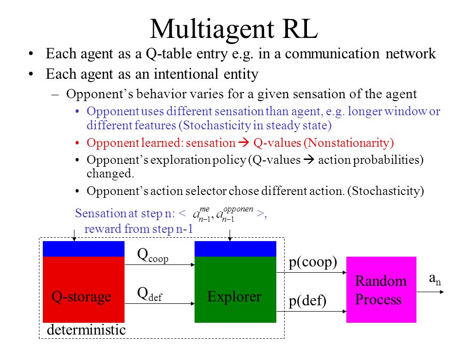 Multiagent RL Each agent as a Q-table entry e.g.