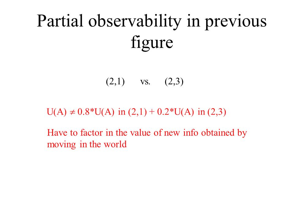 Partial observability in previous figure (2,1) vs.