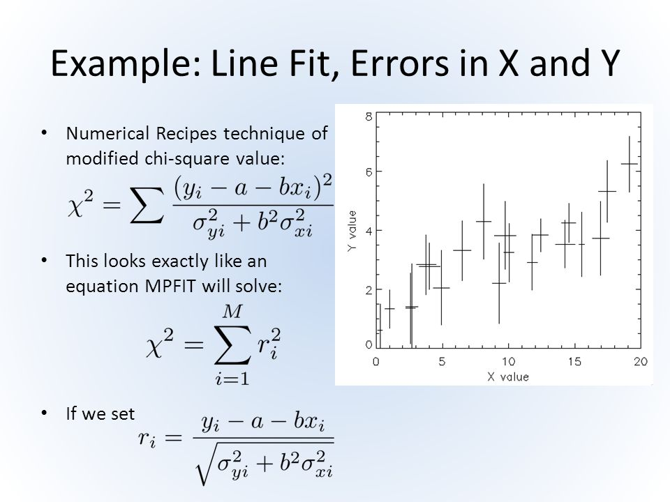 Example: Line Fit, Errors in X and Y Numerical Recipes technique of modified chi-square value: This looks exactly like an equation MPFIT will solve: I