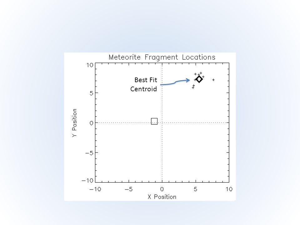 Adding Complex Constraints New Meteorite Information.