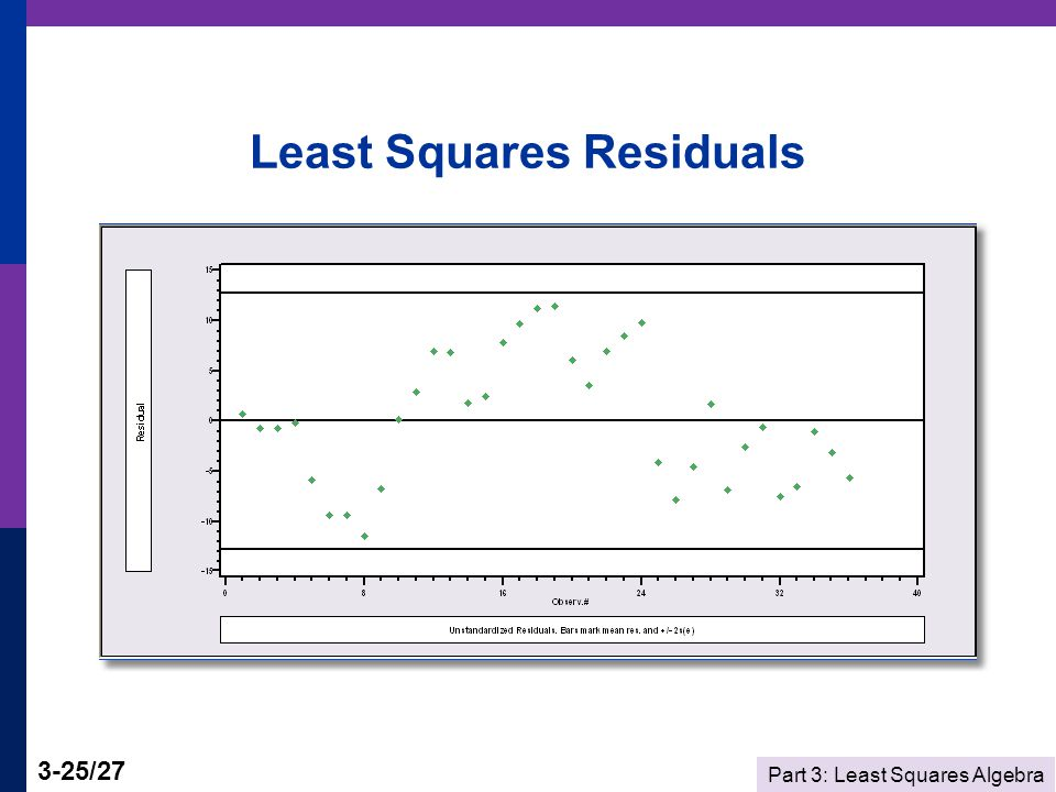 Part 3: Least Squares Algebra 3-25/27 Least Squares Residuals