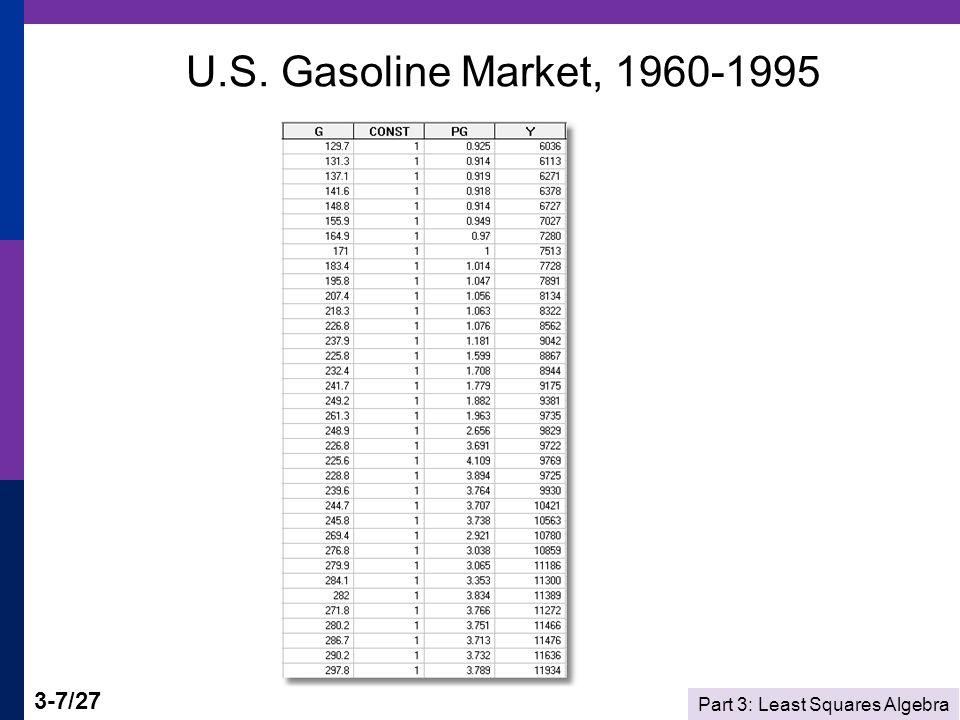 Part 3: Least Squares Algebra 3-7/27 U.S. Gasoline Market, 1960-1995