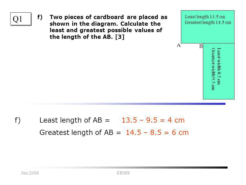 Jan 2006©RSH Q1 f)Two pieces of cardboard are placed as shown in the diagram.