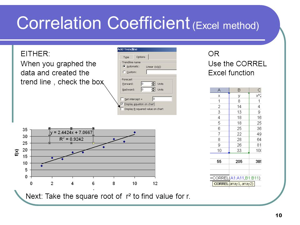 10 Correlation Coefficient (Excel method) EITHER: When you graphed the data and created the trend line, check the box Next: Take the square root of r²