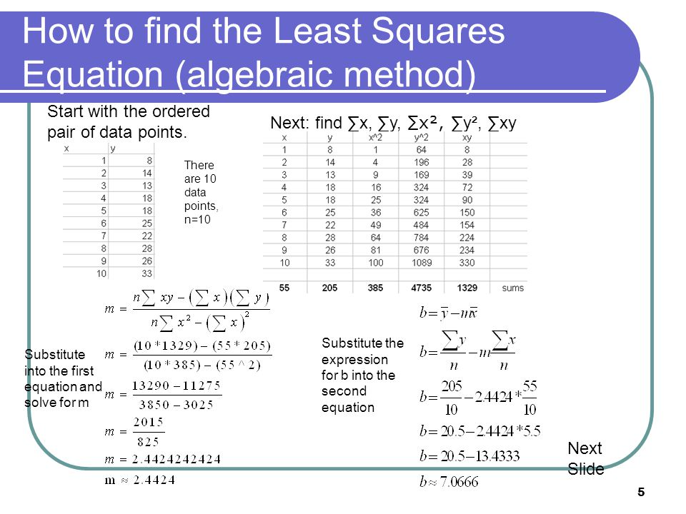 5 How to find the Least Squares Equation (algebraic method) Start with the ordered pair of data points.
