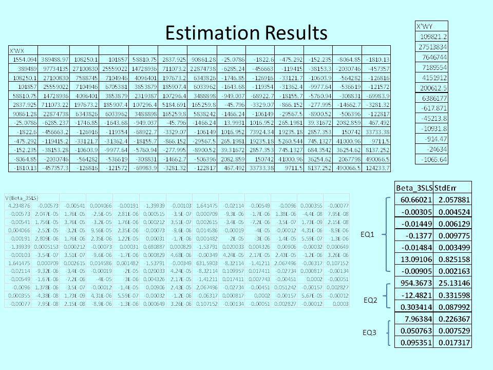 Estimation Results EQ1 EQ2 EQ3
