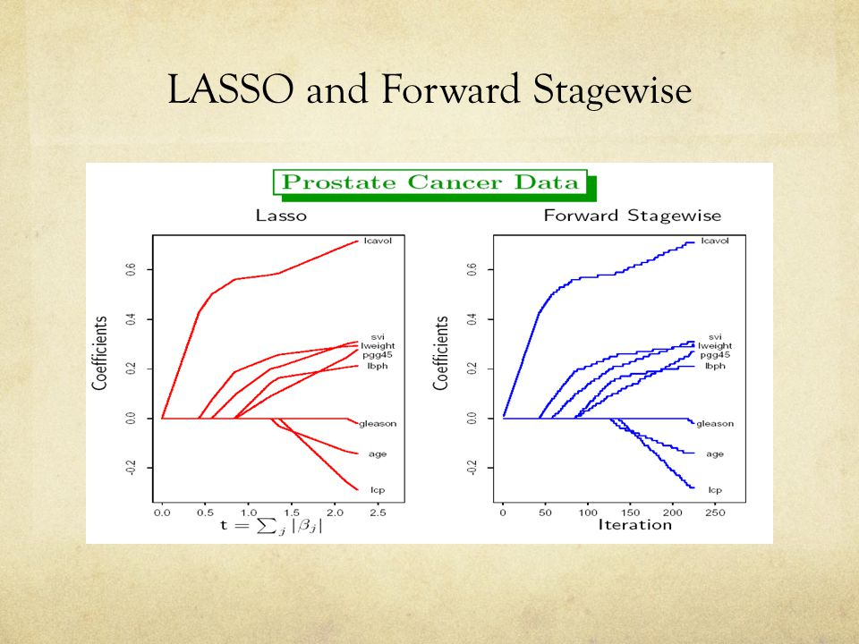 LASSO and Forward Stagewise