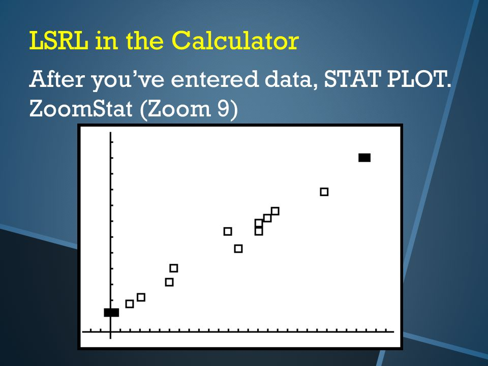 After you've entered data, STAT PLOT. ZoomStat (Zoom 9)