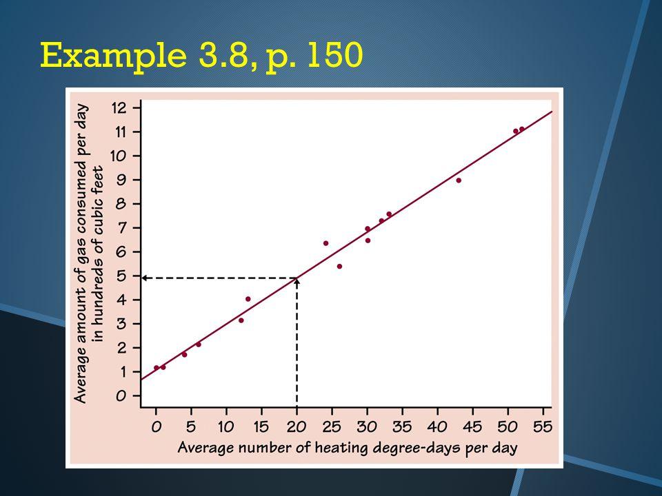 Example 3.8, p. 150