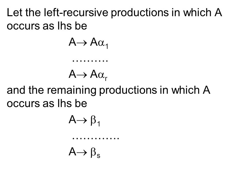 Let the left-recursive productions in which A occurs as lhs be A  A  1 ………. A  A  r and the remaining productions in which A occurs as lhs be A 
