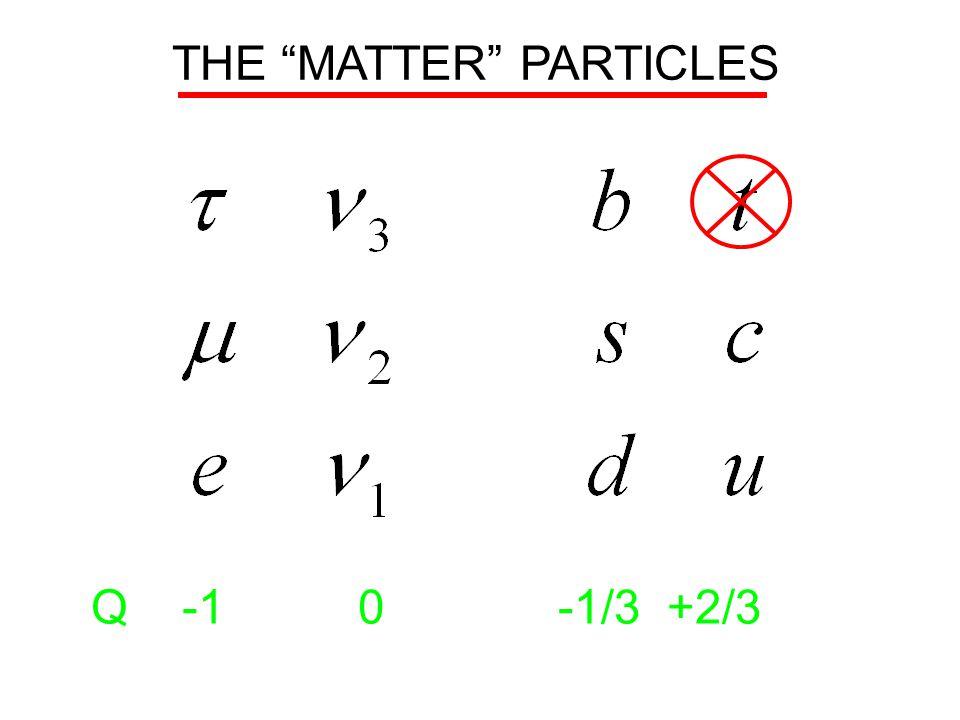 """THE """"MATTER"""" PARTICLES Q -1 0-1/3 +2/3"""
