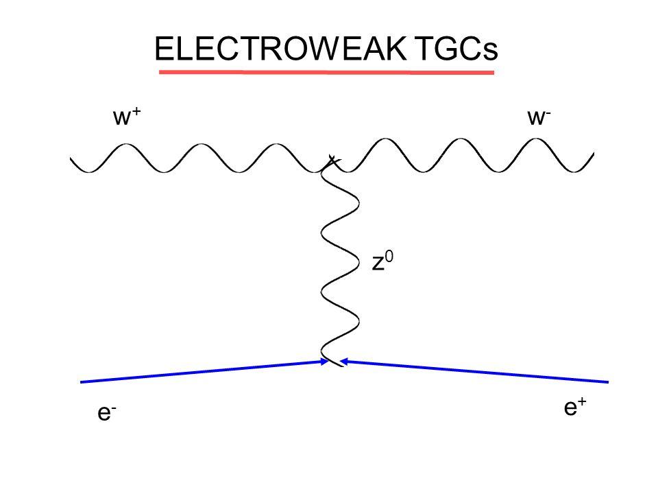 ELECTROWEAK TGCs e-e- e+e+ z0z0 w+w+ w-w-