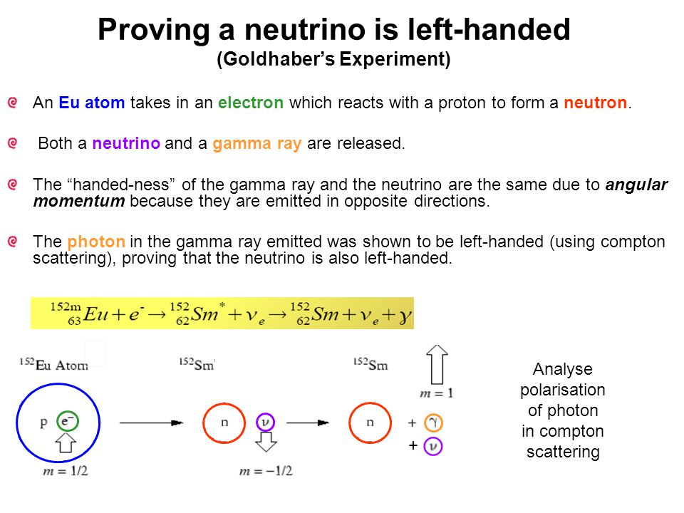 Proving a neutrino is left-handed (Goldhaber's Experiment) An Eu atom takes in an electron which reacts with a proton to form a neutron. Both a neutri