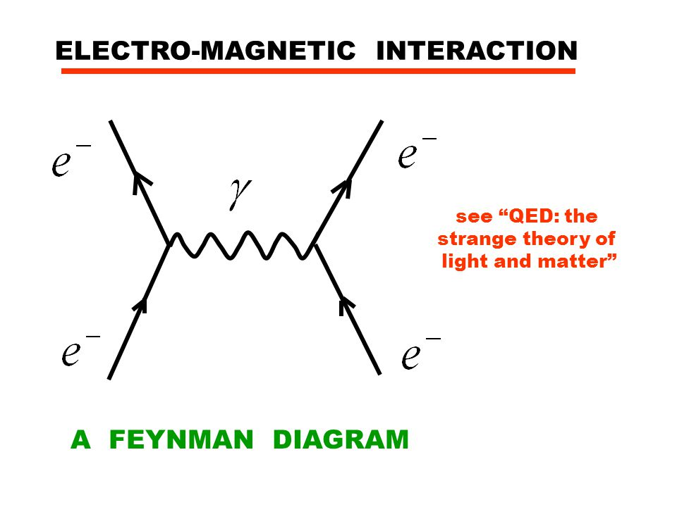 FLEMINGS LEFT-HAND RULE MERELY SWAPS THE LEFT/RIGHT PROBLEM FOR A NORTH/SOUTH PROBLEM WITH MAGNETS .