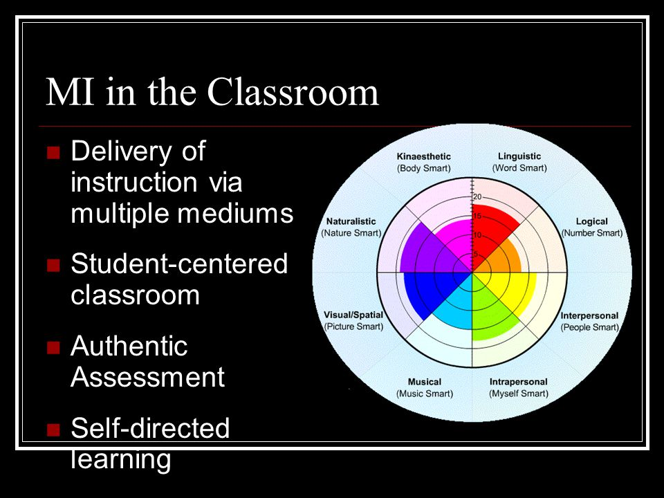 Multiple Intelligences (MI) Grew out of Constructivism, framed around metacognition H. Gardner (1983 to present) All people are born with eight intell