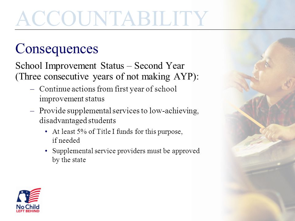 Consequences School Improvement Status – Second Year (Three consecutive years of not making AYP): –Continue actions from first year of school improvem