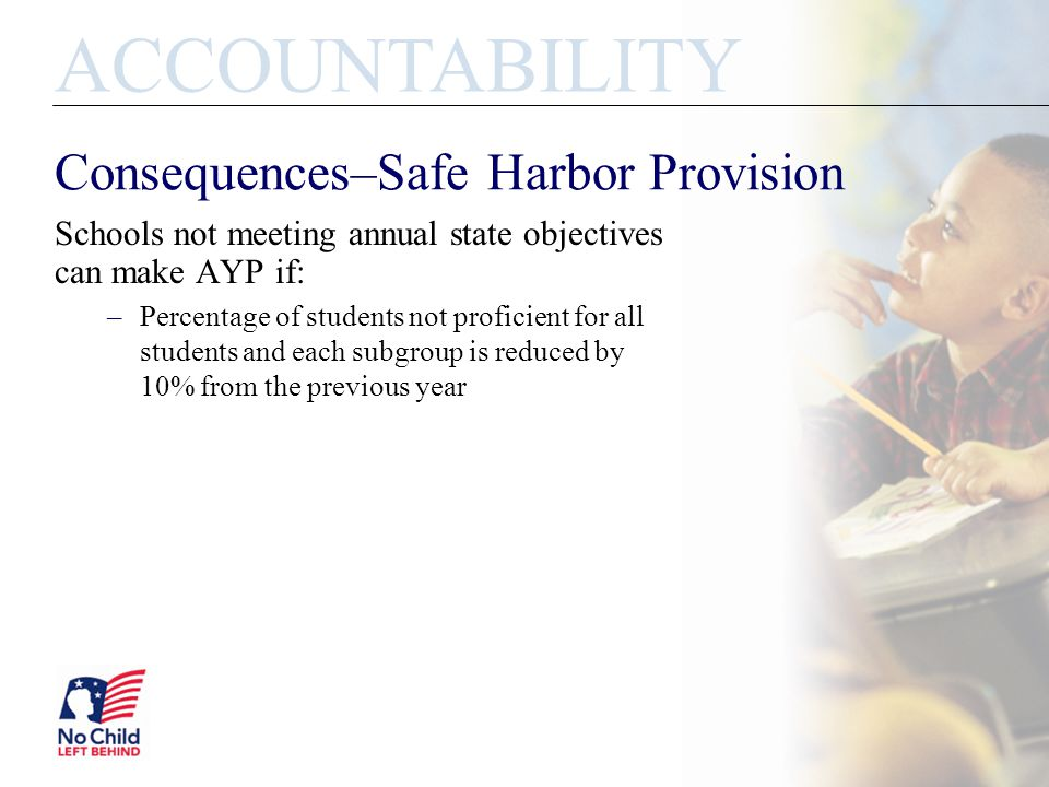 Consequences–Safe Harbor Provision Schools not meeting annual state objectives can make AYP if: –Percentage of students not proficient for all student