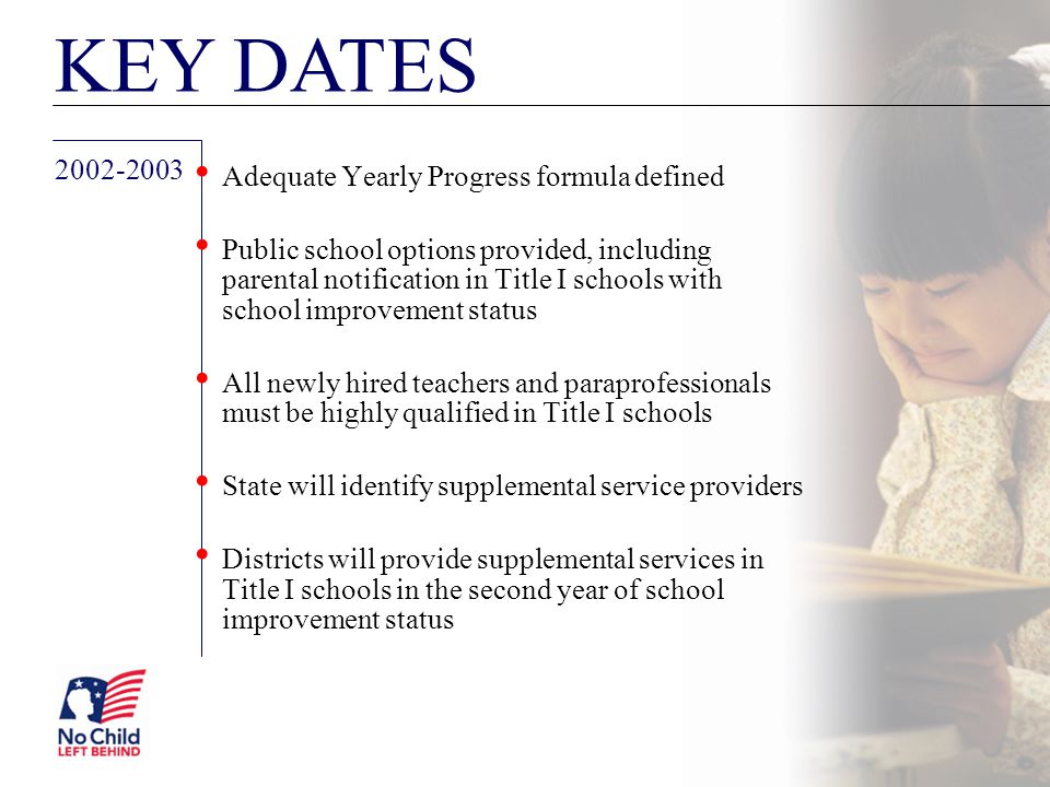 KEY DATES 2002-2003 Adequate Yearly Progress formula defined Public school options provided, including parental notification in Title I schools with s