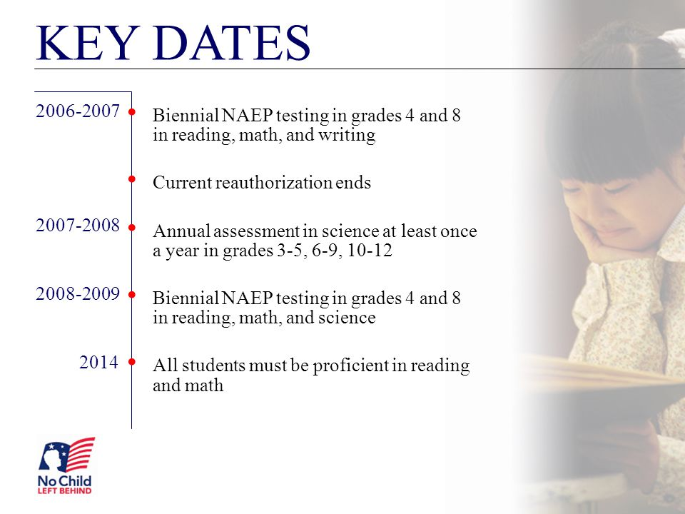 KEY DATES 2006-2007 Biennial NAEP testing in grades 4 and 8 in reading, math, and writing Current reauthorization ends Annual assessment in science at