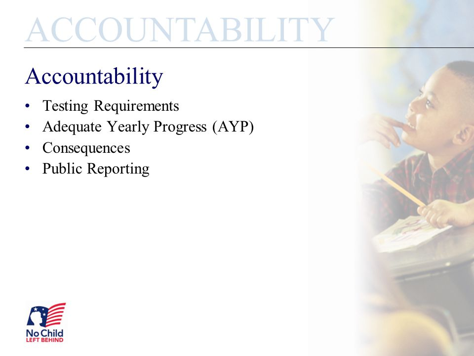 Testing Requirements Adequate Yearly Progress (AYP) Consequences Public Reporting Accountability ACCOUNTABILITY