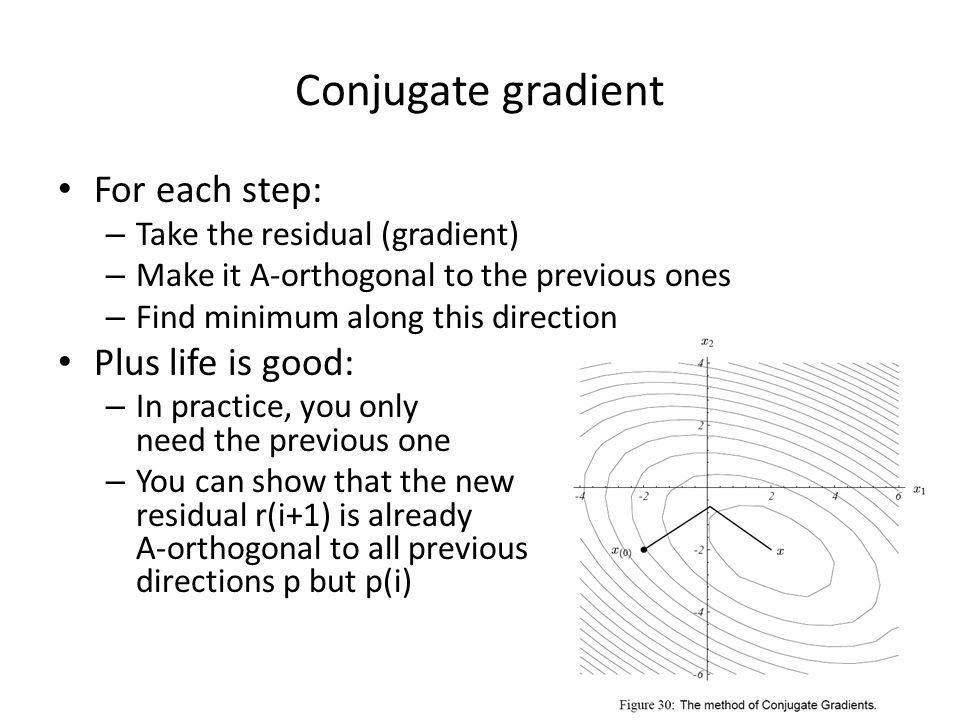 Conjugate gradient For each step: – Take the residual (gradient) – Make it A-orthogonal to the previous ones – Find minimum along this direction Plus life is good: – In practice, you only need the previous one – You can show that the new residual r(i+1) is already A-orthogonal to all previous directions p but p(i) 41