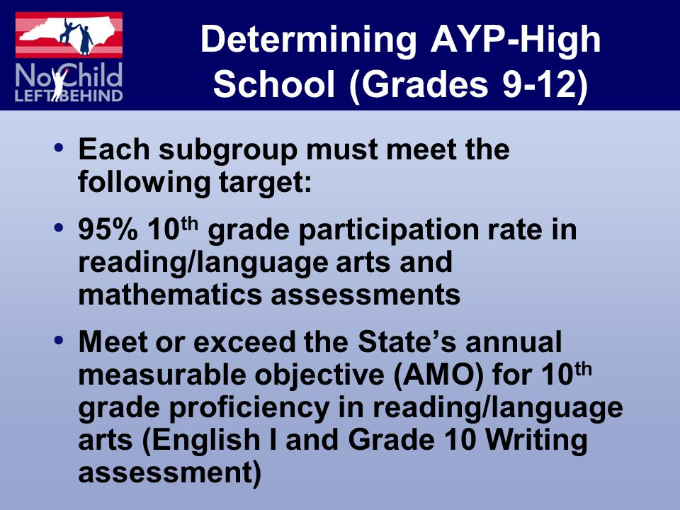 Determining AYP-High School (Grades 9-12) Each subgroup must meet the following target: 95% 10 th grade participation rate in reading/language arts and mathematics assessments Meet or exceed the State's annual measurable objective (AMO) for 10 th grade proficiency in reading/language arts (English I and Grade 10 Writing assessment)