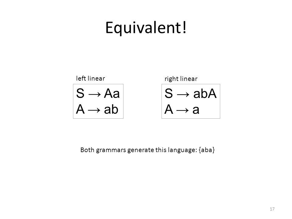 Convert this left linear grammar 18 left linear S 0 → S S → Ab S → Sb A → Aa A → a S → Ab S → Sb A → Aa A → a original grammar make a new start symbol Convert this