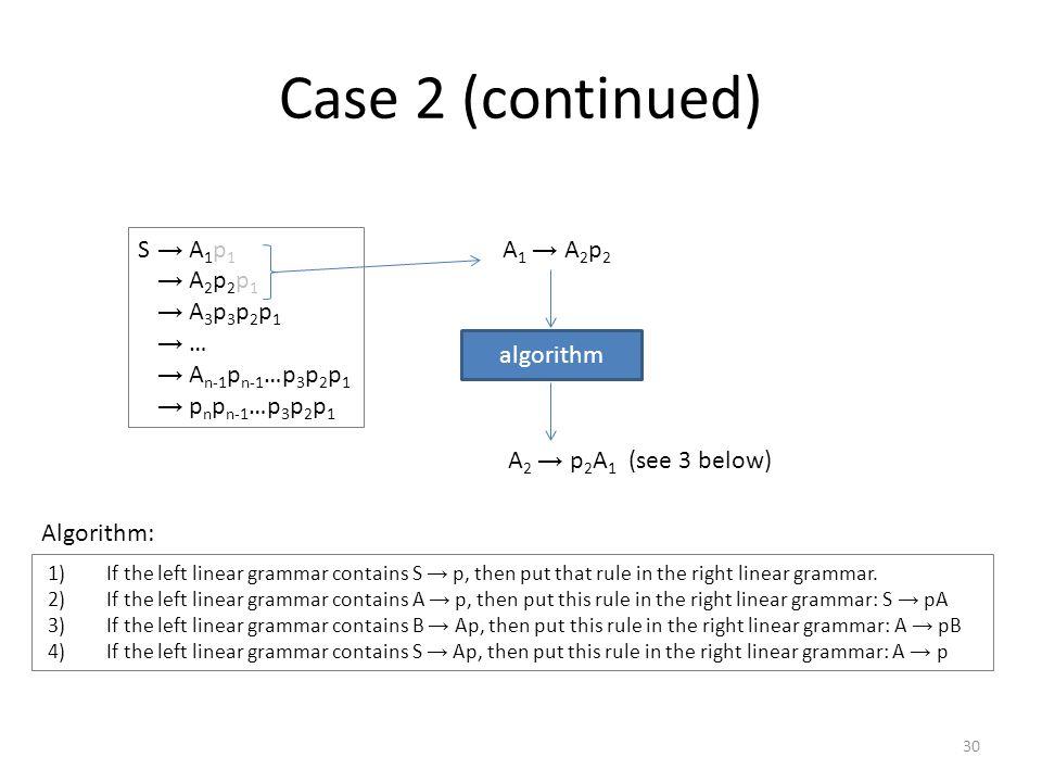 Case 2 (continued) S → A 1 p 1 → A 2 p 2 p 1 → A 3 p 3 p 2 p 1 → … → A n-1 p n-1 …p 3 p 2 p 1 → p n p n-1 …p 3 p 2 p 1 S → A 1 p 1 A 1 → A 2 p 2 algorithm A 1 → p 1 A 2 → p 2 A 1 31