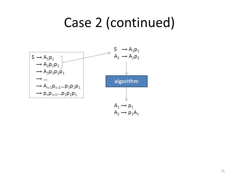 Case 2 (continued) S → A 1 p 1 A 1 → A 2 p 2 algorithm A 1 → p 1 A 2 → p 2 A 1 From A 2 we obtain p 2 p 1 : A 2 → p 2 A 1 → p 2 p 1 32