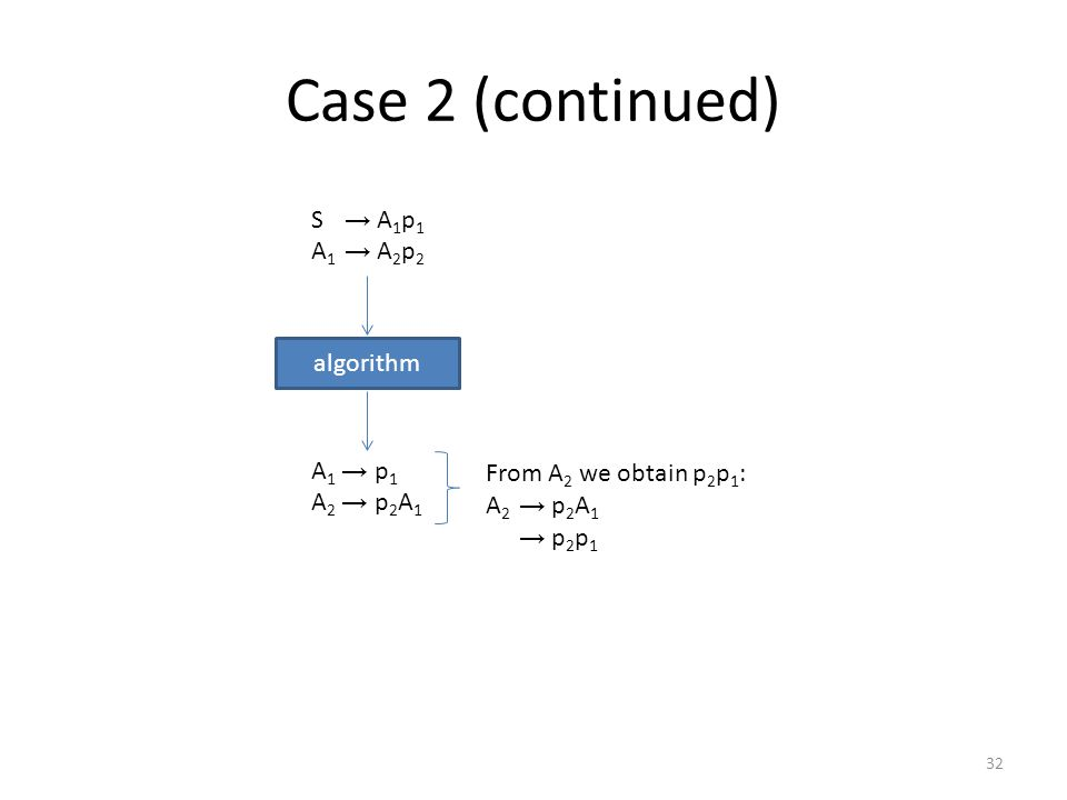 Case 2 (continued) 1)If the left linear grammar contains S → p, then put that rule in the right linear grammar.