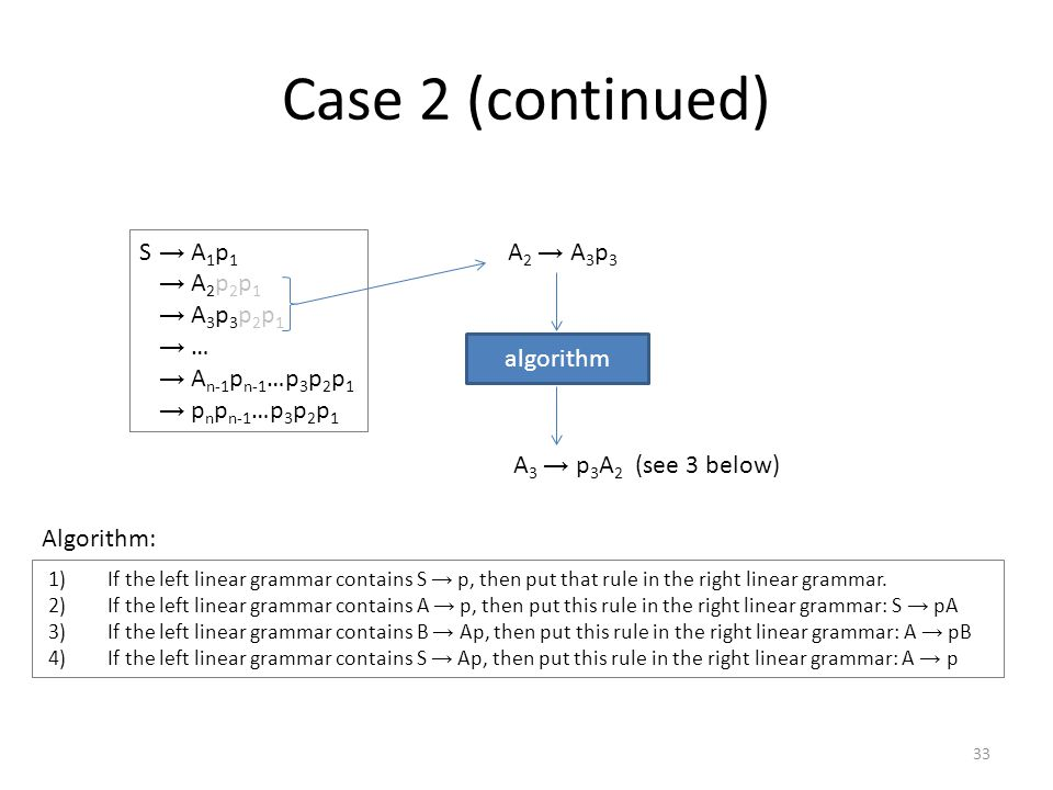 Case 2 (continued) S → A 1 p 1 → A 2 p 2 p 1 → A 3 p 3 p 2 p 1 → … → A n-1 p n-1 …p 3 p 2 p 1 → p n p n-1 …p 3 p 2 p 1 S → A 1 p 1 A 1 → A 2 p 2 A 2 → A 3 p 3 algorithm A 1 → p 1 A 2 → p 2 A 1 A 3 → p 3 A 2 34
