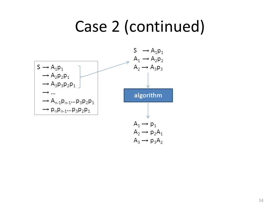 Case 2 (continued) S → A 1 p 1 A 1 → A 2 p 2 A 2 → A 3 p 3 algorithm A 1 → p 1 A 2 → p 2 A 1 A 3 → p 3 A 2 From A 3 we obtain p 3 p 2 p 1 : A 3 → p 3 A 2 → p 3 p 2 A 1 → p 3 p 2 p 1 35