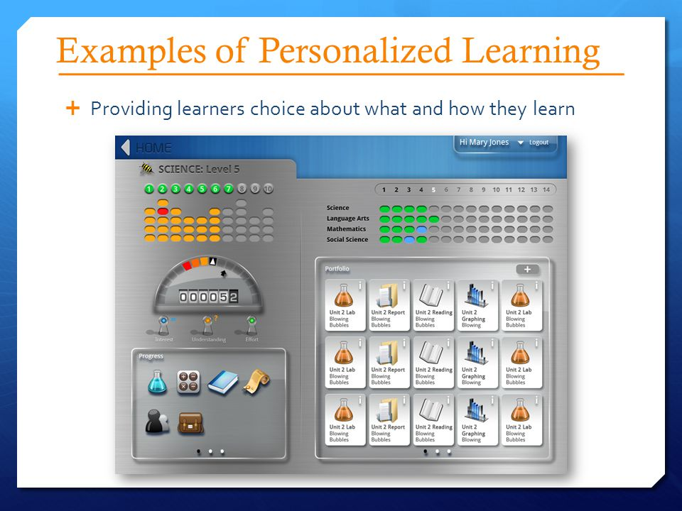 Examples of Personalized Learning  Providing learners choice about what and how they learn