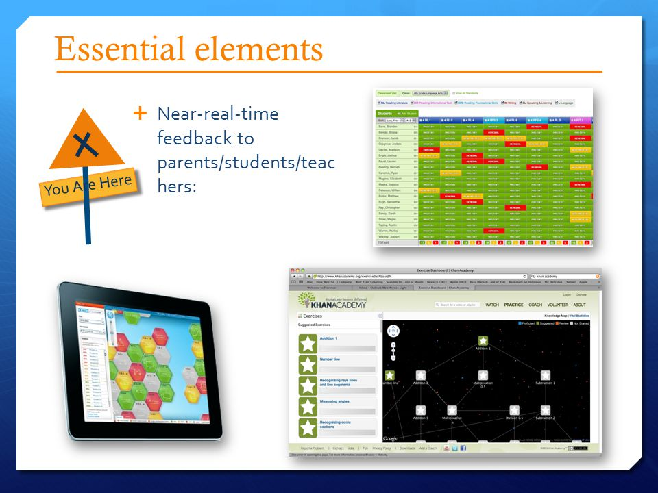 Essential elements  Near-real-time feedback to parents/students/teac hers: You Are Here