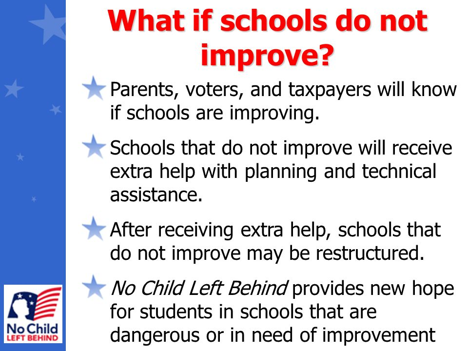 Parents, voters, and taxpayers will know if schools are improving. Schools that do not improve will receive extra help with planning and technical ass