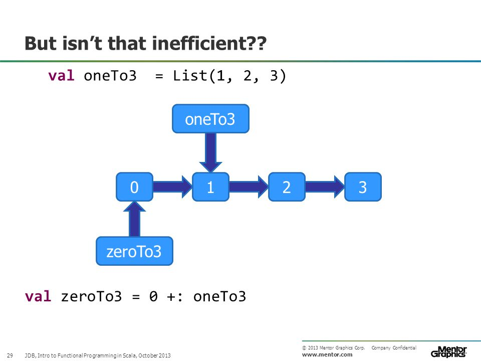 www.mentor.com © 2013 Mentor Graphics Corp. Company Confidential But isn't that inefficient?? JDB, Intro to Functional Programming in Scala, October 2