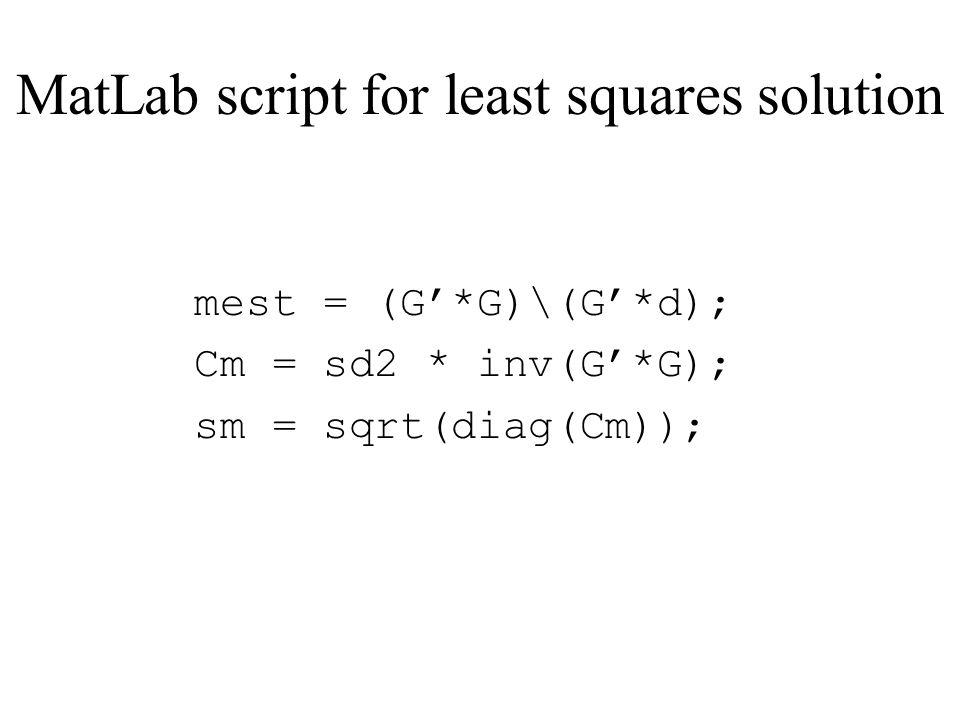 MatLab script for least squares solution mest = (G'*G)\(G'*d); Cm = sd2 * inv(G'*G); sm = sqrt(diag(Cm));