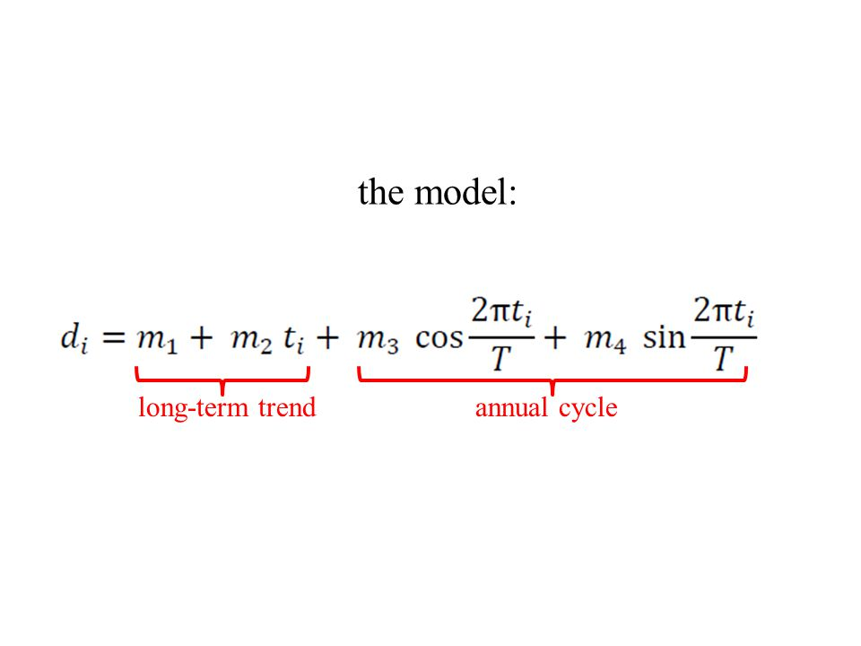 the model: long-term trendannual cycle
