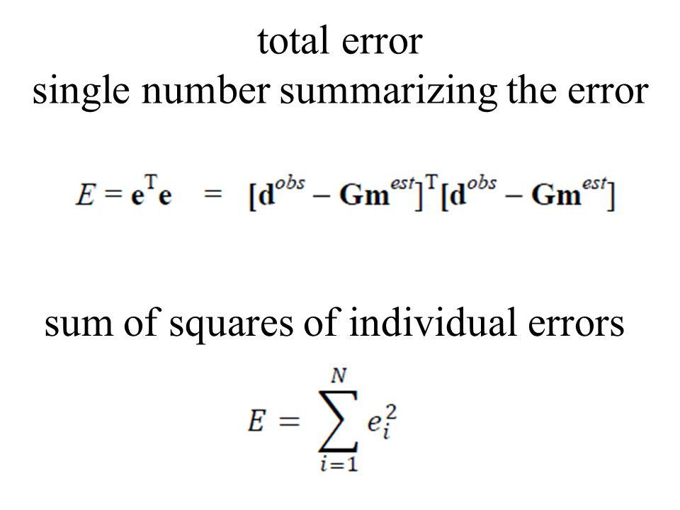 total error single number summarizing the error sum of squares of individual errors