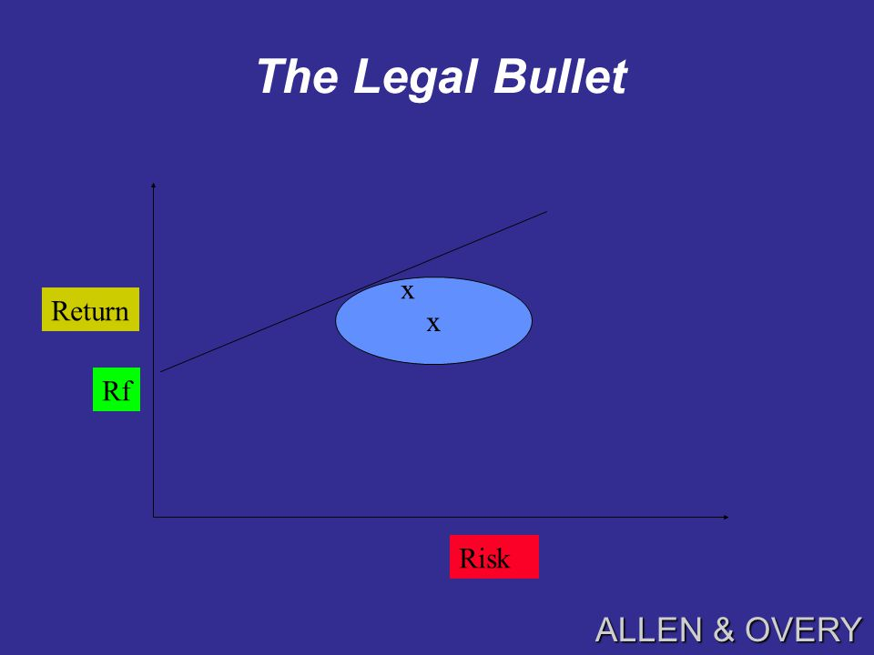 ALLEN & OVERY The Efficient Portfolio of Legal Risks there is an optimum amount of legal risk for your firm risk management generally does not have as an objective the elimination of risk, but rather, the development of a framework for managing and understanding the risk