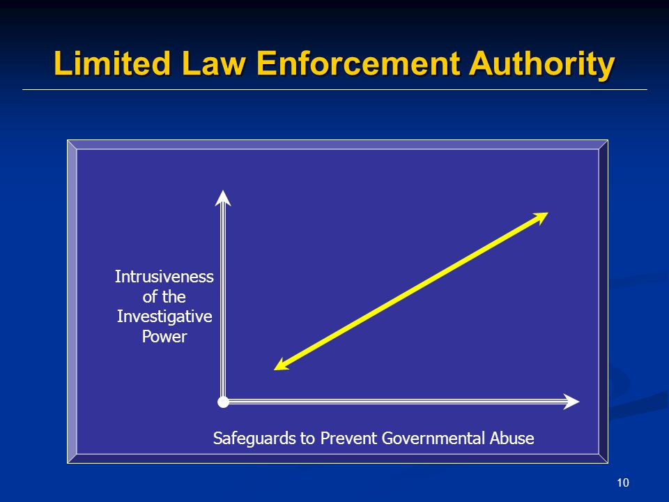10 Intrusiveness of the Investigative Power Safeguards to Prevent Governmental Abuse Limited Law Enforcement Authority