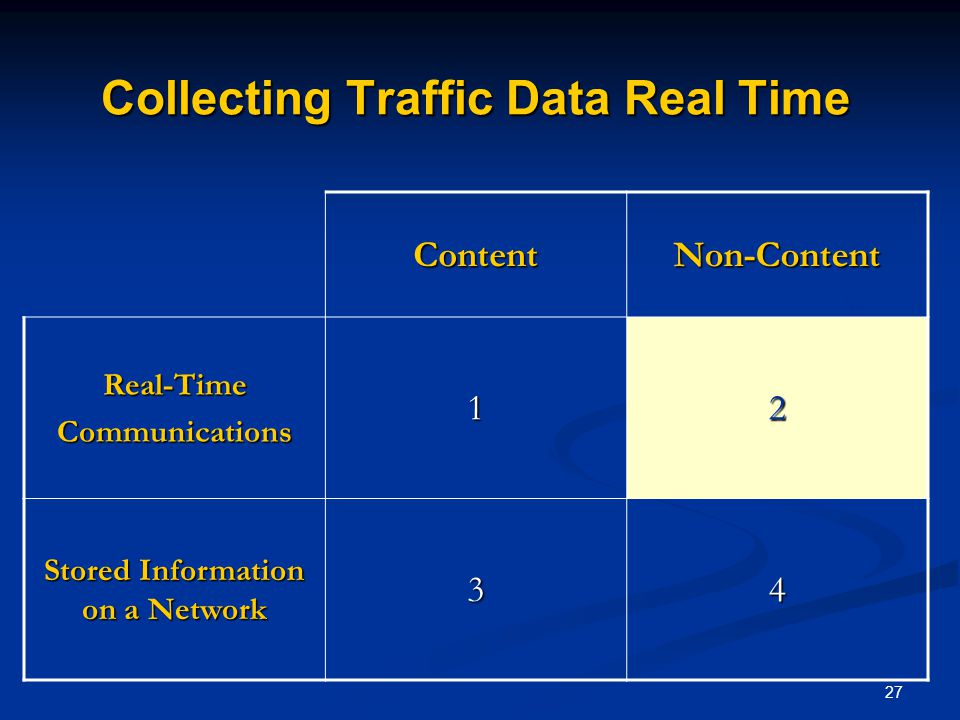 27 Collecting Traffic Data Real Time ContentNon-Content Real-TimeCommunications12 Stored Information on a Network 34