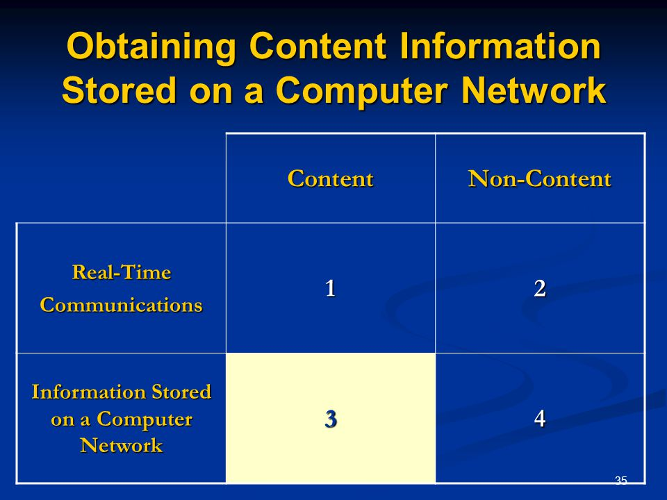 35 Obtaining Content Information Stored on a Computer Network ContentNon-Content Real-TimeCommunications12 Information Stored on a Computer Network 34