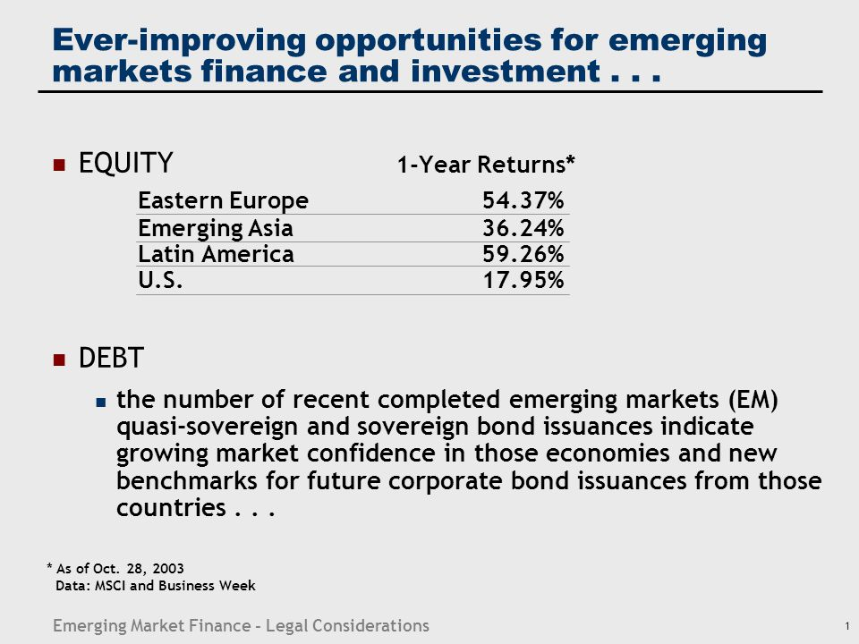 1 Ever-improving opportunities for emerging markets finance and investment... EQUITY 1-Year Returns* Eastern Europe54.37% Emerging Asia36.24% Latin Am