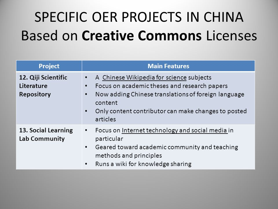 SPECIFIC OER PROJECTS IN CHINA Based on Creative Commons Licenses ProjectMain Features 12. Qiji Scientific Literature Repository A Chinese Wikipedia f